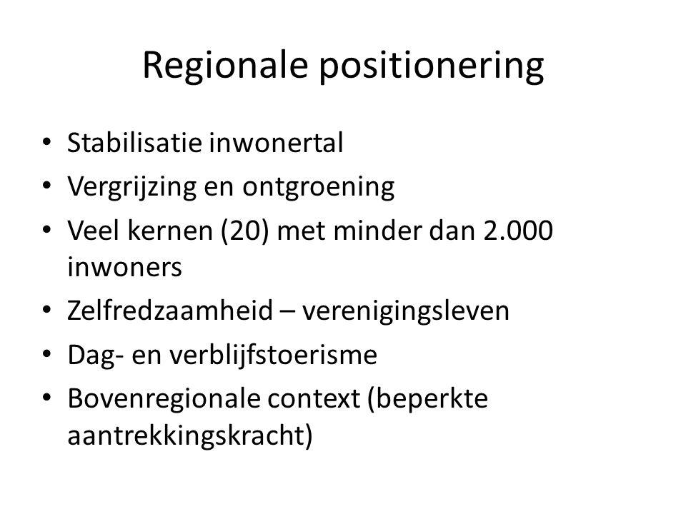 Regionale positionering Stabilisatie inwonertal Vergrijzing en ontgroening Veel kernen (20) met minder dan 2.000 inwoners Zelfredzaamheid – verenigingsleven Dag- en verblijfstoerisme Bovenregionale context (beperkte aantrekkingskracht)