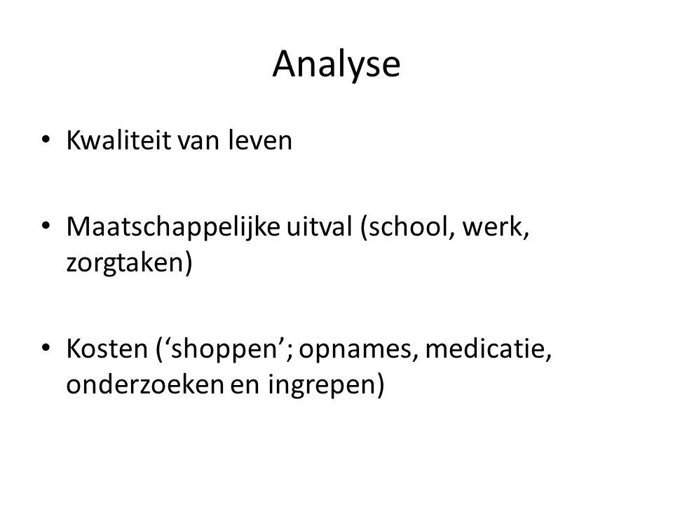 Analyse Kwaliteit van leven Maatschappelijke uitval (school, werk, zorgtaken) Kosten ('shoppen'; opnames, medicatie, onderzoeken en ingrepen)