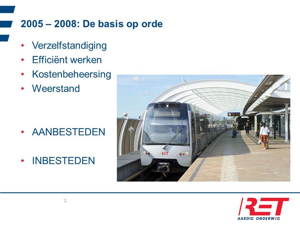 2005 – 2008: De basis op orde Verzelfstandiging Efficiënt werken Kostenbeheersing Weerstand AANBESTEDEN INBESTEDEN Welkom bij.