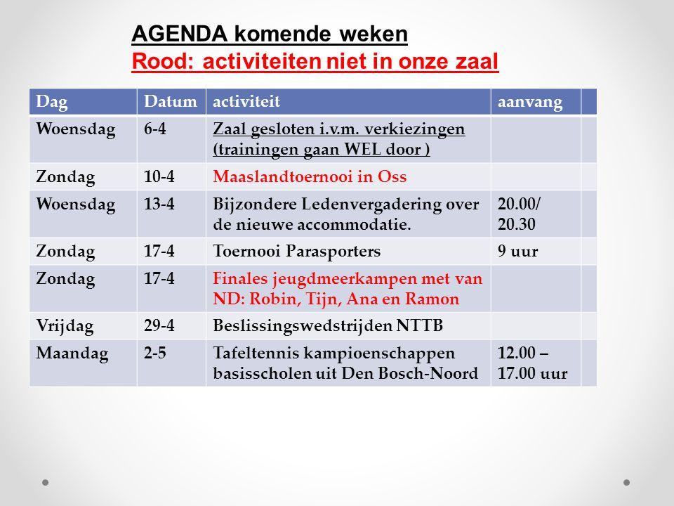 DagDatumactiviteitaanvang Woensdag6-4Zaal gesloten i.v.m. verkiezingen (trainingen gaan WEL door ) Zondag10-4Maaslandtoernooi in Oss Woensdag13-4Bijzo