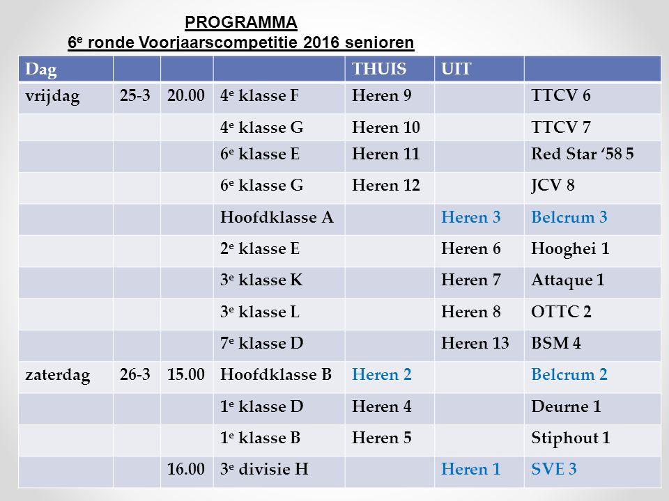 PROGRAMMA 6 e ronde Voorjaarscompetitie 2016 senioren DagTHUISUIT vrijdag25-320.004 e klasse FHeren 9TTCV 6 4 e klasse GHeren 10TTCV 7 6 e klasse EHer