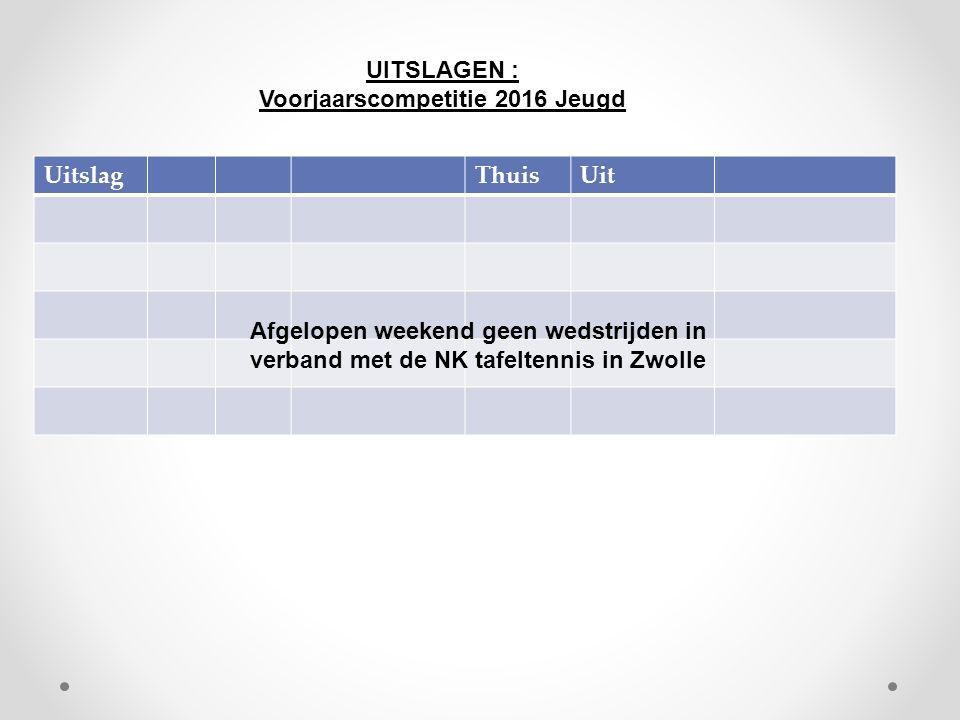 UitslagThuisUit UITSLAGEN : Voorjaarscompetitie 2016 Jeugd Afgelopen weekend geen wedstrijden in verband met de NK tafeltennis in Zwolle