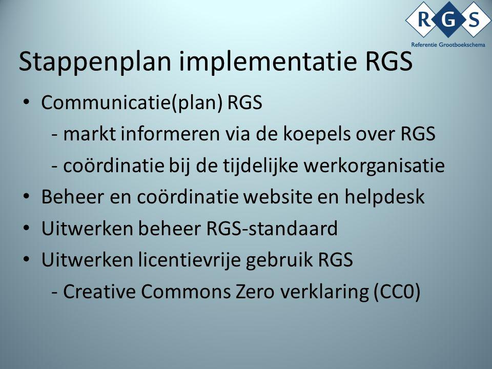 Stappenplan implementatie RGS Communicatie(plan) RGS - markt informeren via de koepels over RGS - coördinatie bij de tijdelijke werkorganisatie Beheer en coördinatie website en helpdesk Uitwerken beheer RGS-standaard Uitwerken licentievrije gebruik RGS - Creative Commons Zero verklaring (CC0)