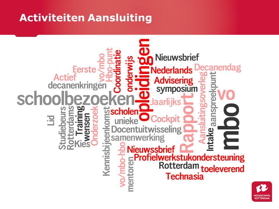 Bezoeken vo/mbo Vo: Indeling in klantgroepen: 1.regio Rijnmond 2.