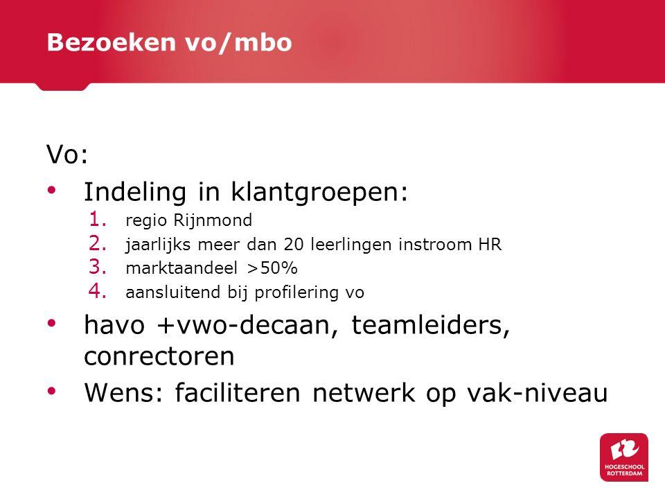 Bezoeken vo/mbo Vo: Indeling in klantgroepen: 1. regio Rijnmond 2.