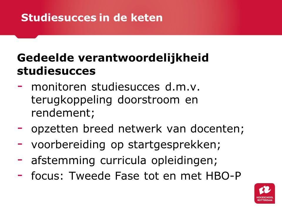 Studiesucces in de keten Gedeelde verantwoordelijkheid studiesucces - monitoren studiesucces d.m.v.