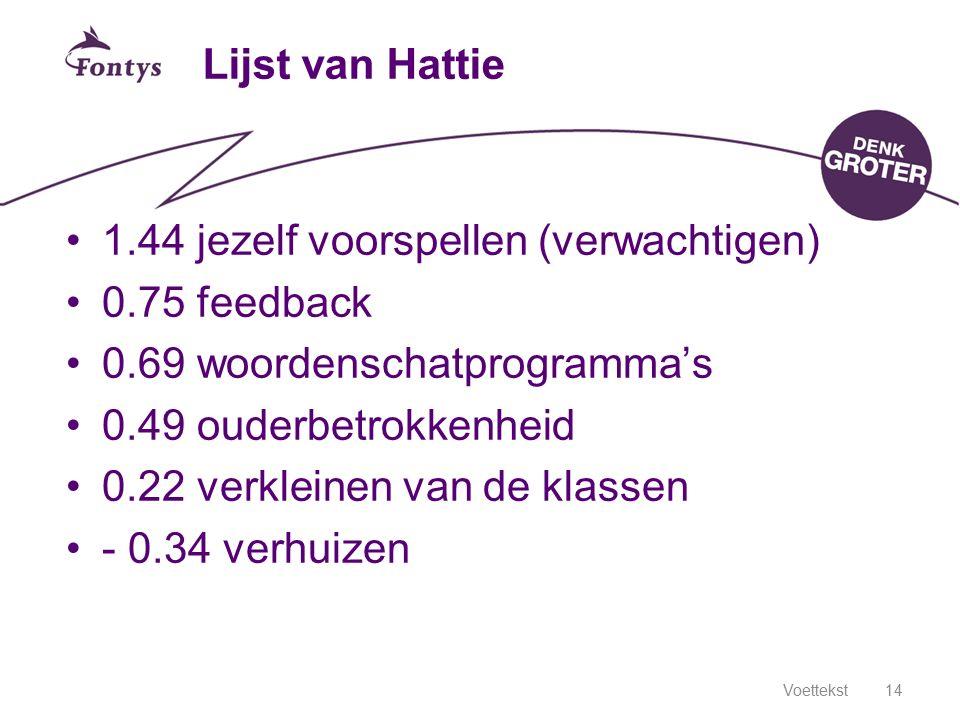 Voettekst14 Lijst van Hattie 1.44 jezelf voorspellen (verwachtigen) 0.75 feedback 0.69 woordenschatprogramma's 0.49 ouderbetrokkenheid 0.22 verkleinen