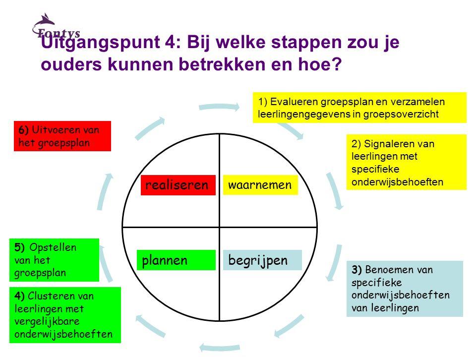 Uitgangspunt 4: Bij welke stappen zou je ouders kunnen betrekken en hoe? waarnemen begrijpenplannen realiseren 1) Evalueren groepsplan en verzamelen l
