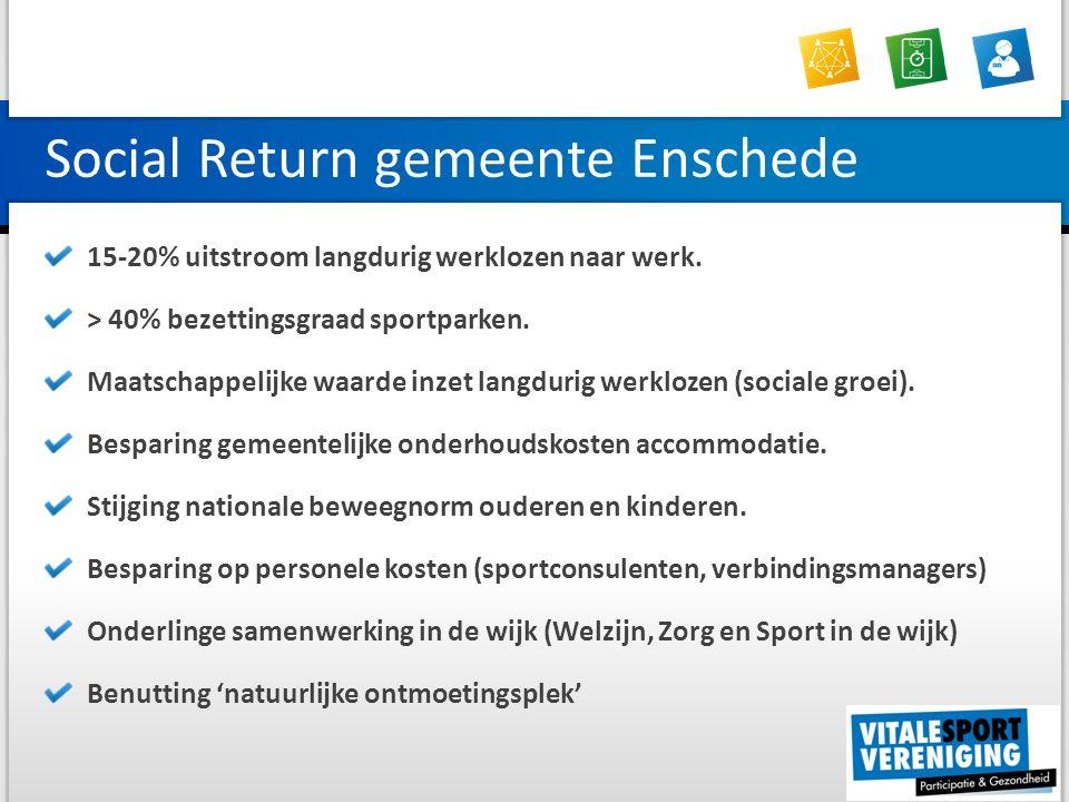 Social Return gemeente Enschede 15-20% uitstroom langdurig werklozen naar werk.