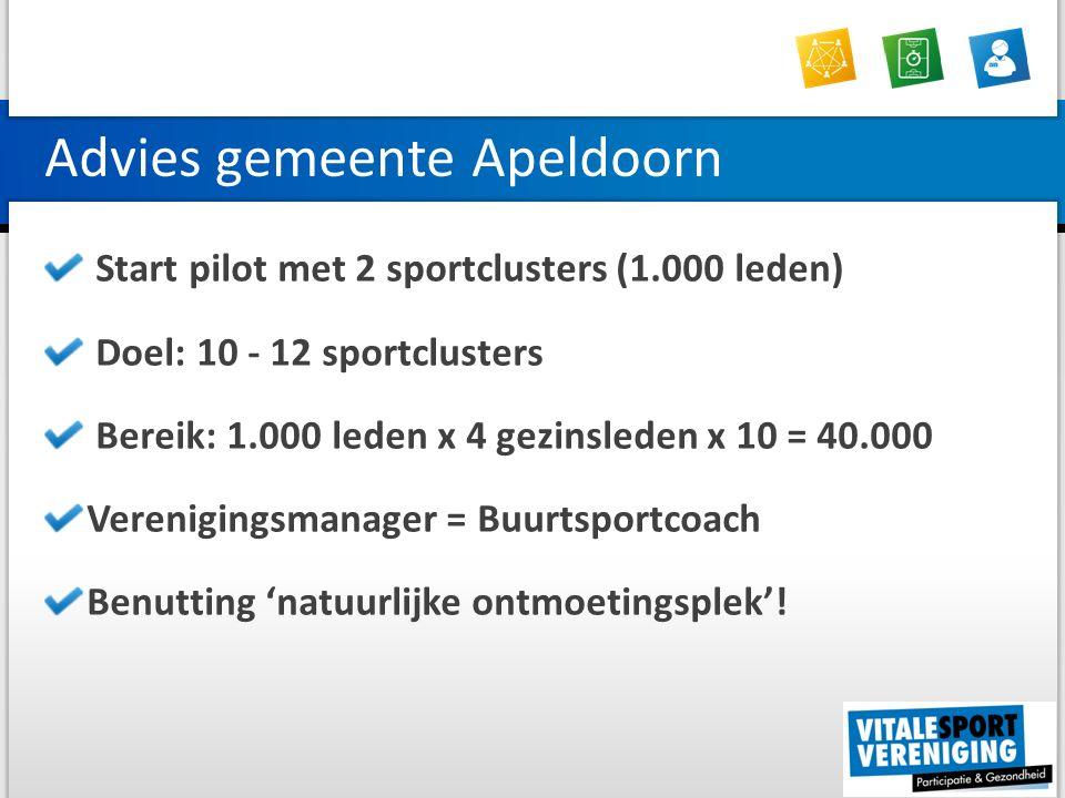 Advies gemeente Apeldoorn Start pilot met 2 sportclusters (1.000 leden) Doel: 10 - 12 sportclusters Bereik: 1.000 leden x 4 gezinsleden x 10 = 40.000 Verenigingsmanager = Buurtsportcoach Benutting 'natuurlijke ontmoetingsplek'!