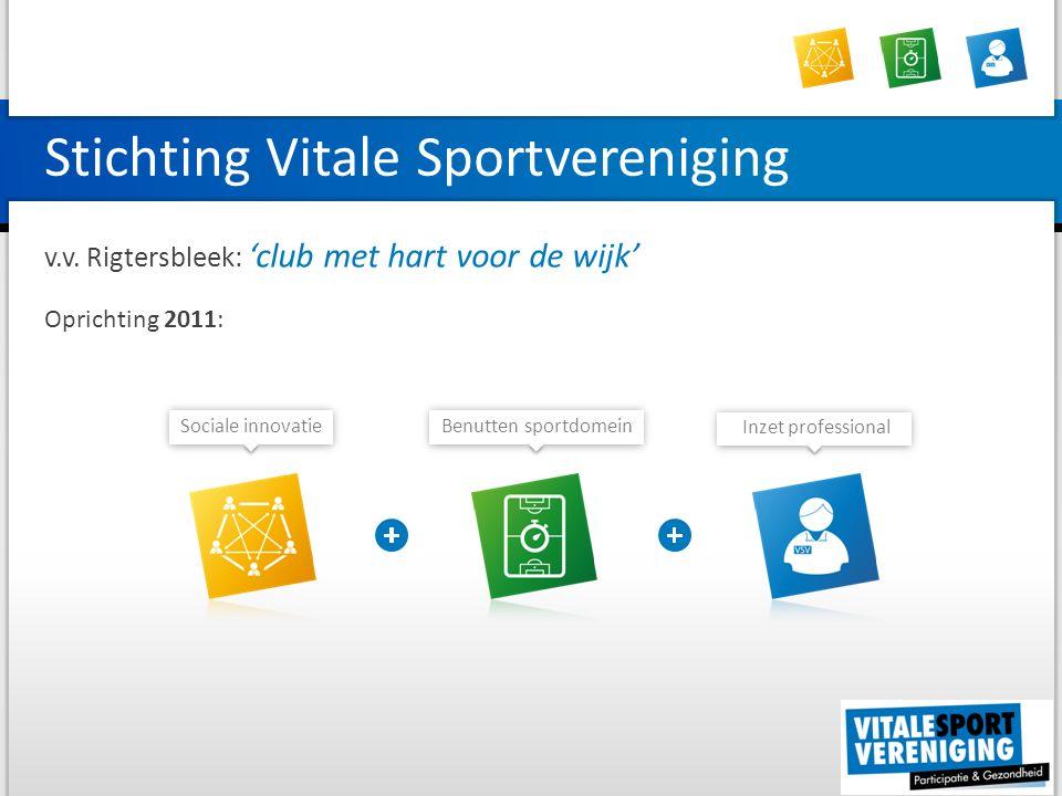 Stichting Vitale Sportvereniging Inzet professional Sociale innovatieBenutten sportdomein v.v.