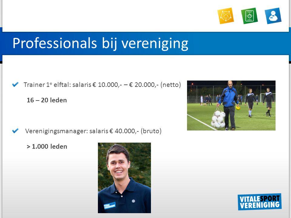 Professionals bij vereniging Trainer 1 e elftal: salaris € 10.000,- – € 20.000,- (netto) 16 – 20 leden Verenigingsmanager: salaris € 40.000,- (bruto) > 1.000 leden
