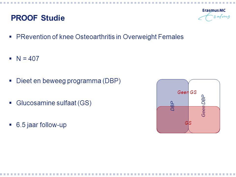 PROOF Studie  PRevention of knee Osteoarthritis in Overweight Females  N = 407  Dieet en beweeg programma (DBP)  Glucosamine sulfaat (GS)  6.5 jaar follow-up Geen DBP DBP GS Geen GS