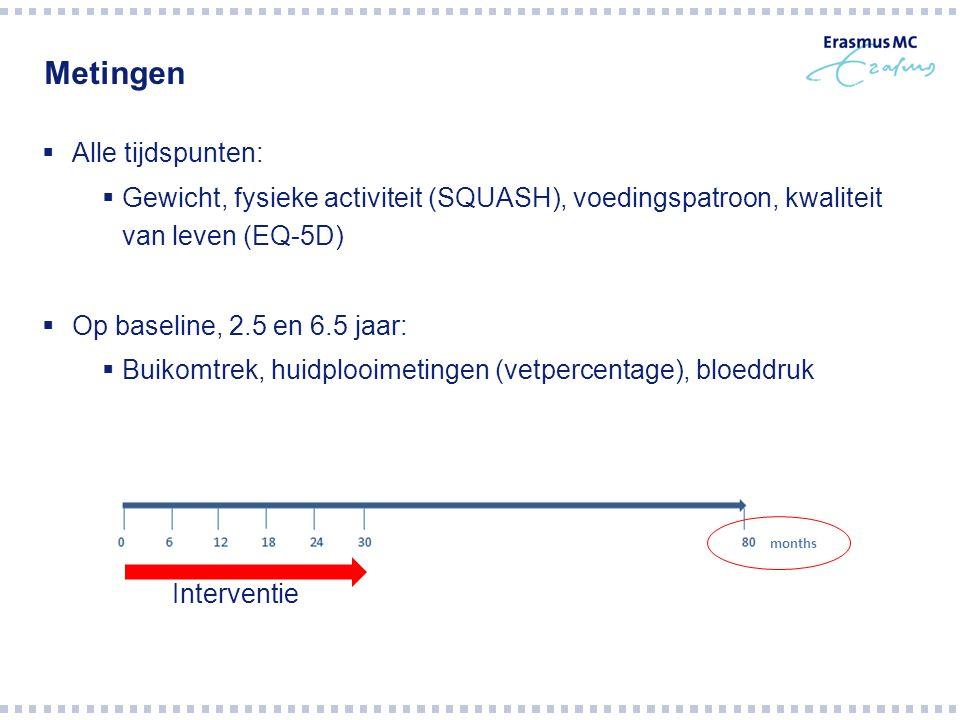 Metingen  Alle tijdspunten:  Gewicht, fysieke activiteit (SQUASH), voedingspatroon, kwaliteit van leven (EQ-5D)  Op baseline, 2.5 en 6.5 jaar:  Buikomtrek, huidplooimetingen (vetpercentage), bloeddruk months Interventie
