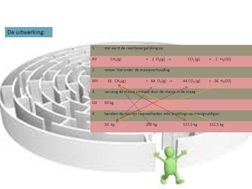 De uitwerking: 1stel eerst de reactievergelijking op RV CH 4 (g)+ 2 O 2 (g) -> CO 2 (g)+ 2 H 2 O(l) 2noteer hieronder de massaverhouding MV 16 CH 4 (g