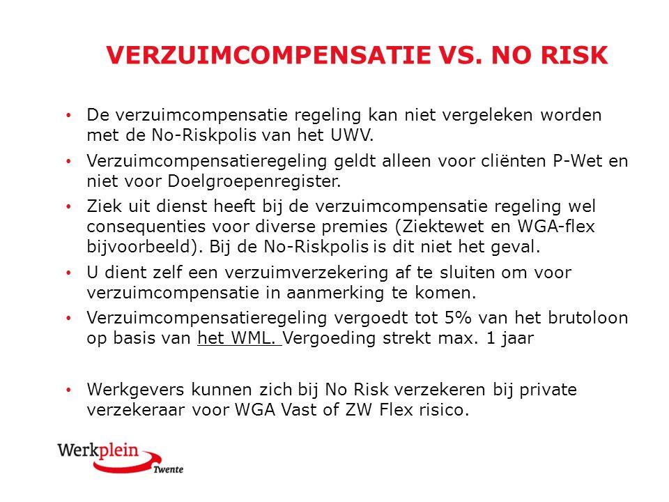 De verzuimcompensatie regeling kan niet vergeleken worden met de No-Riskpolis van het UWV.