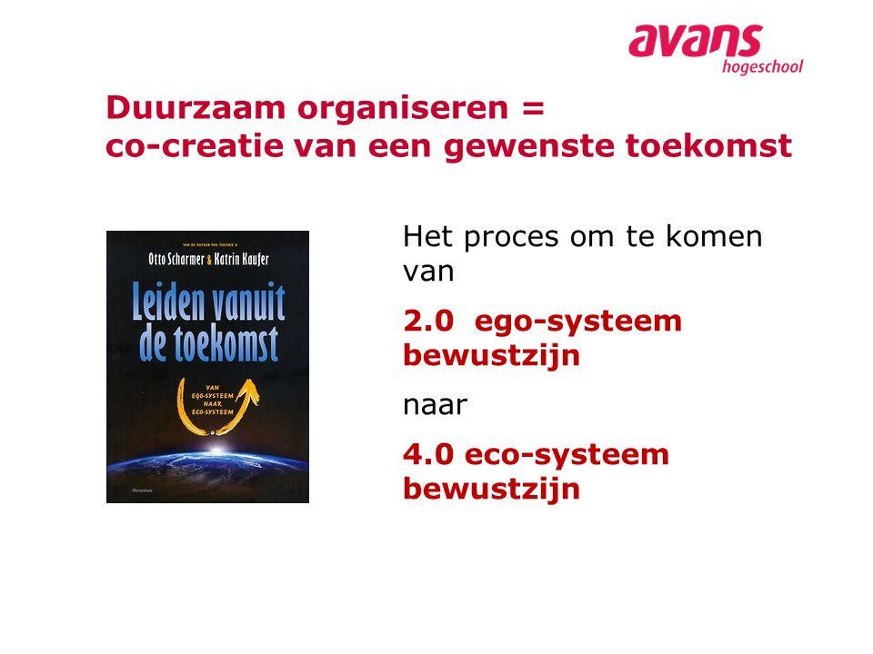 Duurzaam organiseren = co-creatie van een gewenste toekomst Het proces om te komen van 2.0 ego-systeem bewustzijn naar 4.0 eco-systeem bewustzijn