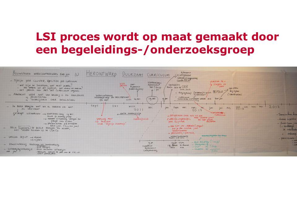 LSI proces wordt op maat gemaakt door een begeleidings-/onderzoeksgroep