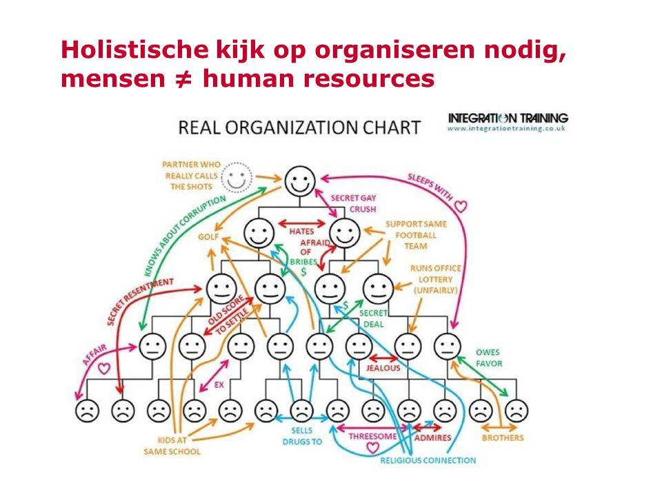 Holistische kijk op organiseren nodig, mensen ≠ human resources