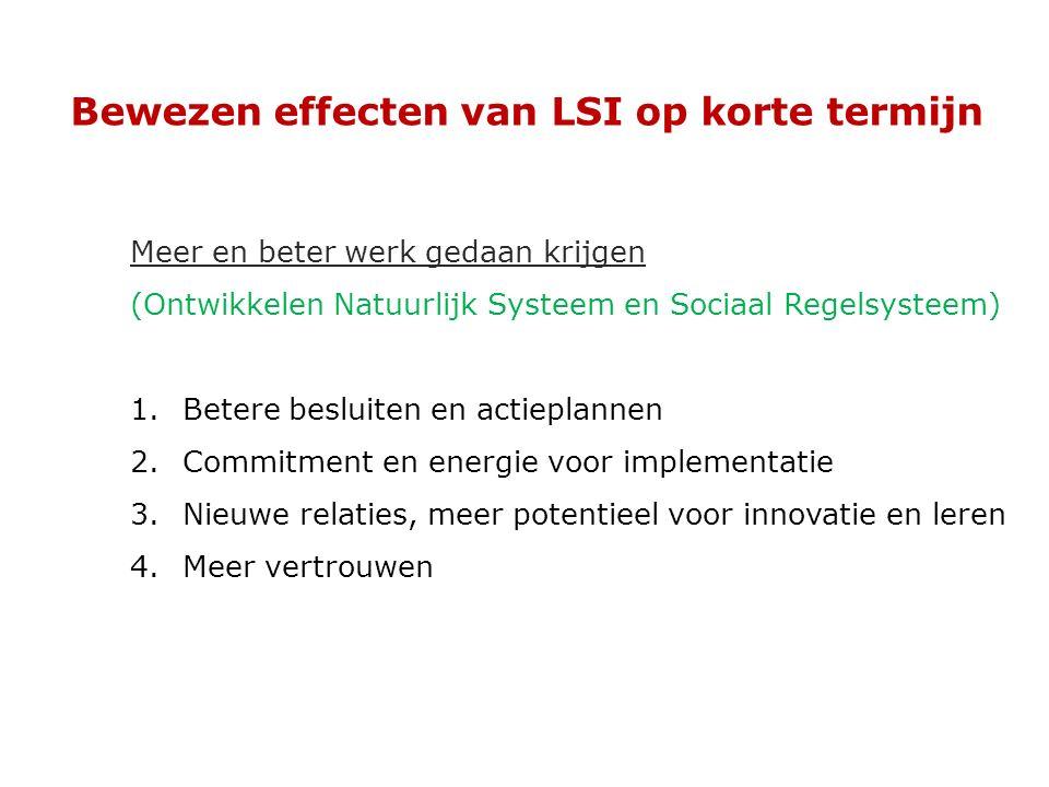 Bewezen effecten van LSI op korte termijn Meer en beter werk gedaan krijgen (Ontwikkelen Natuurlijk Systeem en Sociaal Regelsysteem) 1.Betere besluiten en actieplannen 2.Commitment en energie voor implementatie 3.Nieuwe relaties, meer potentieel voor innovatie en leren 4.Meer vertrouwen