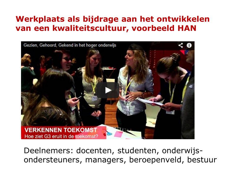 Werkplaats als bijdrage aan het ontwikkelen van een kwaliteitscultuur, voorbeeld HAN Deelnemers: docenten, studenten, onderwijs- ondersteuners, managers, beroepenveld, bestuur