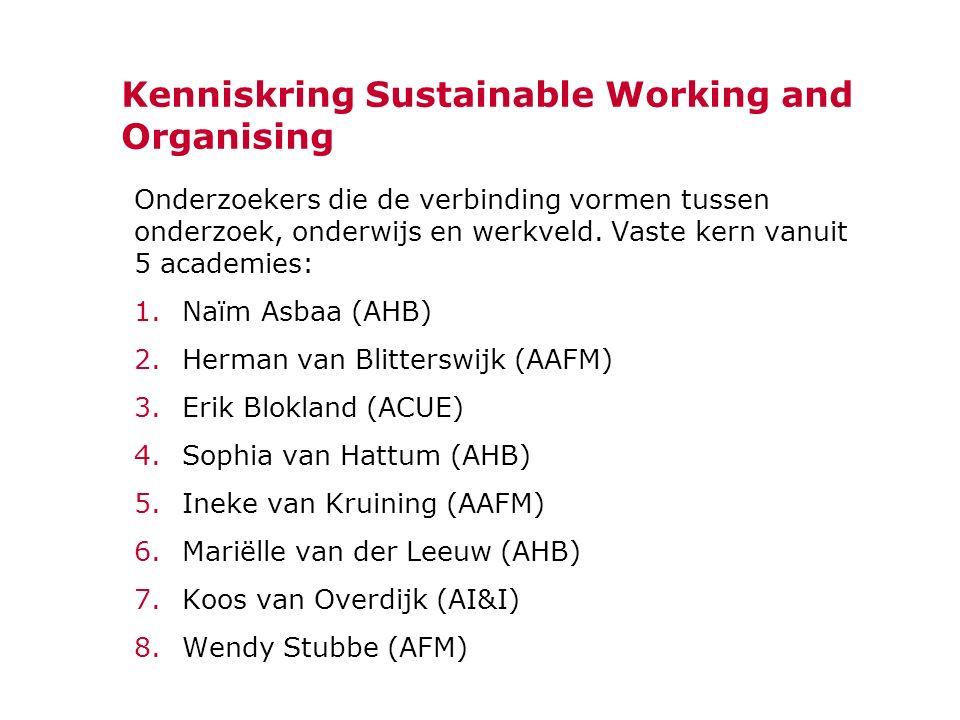 Kenniskring Sustainable Working and Organising Onderzoekers die de verbinding vormen tussen onderzoek, onderwijs en werkveld.