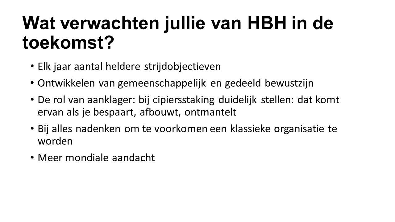 Wat verwachten jullie van HBH in de toekomst.