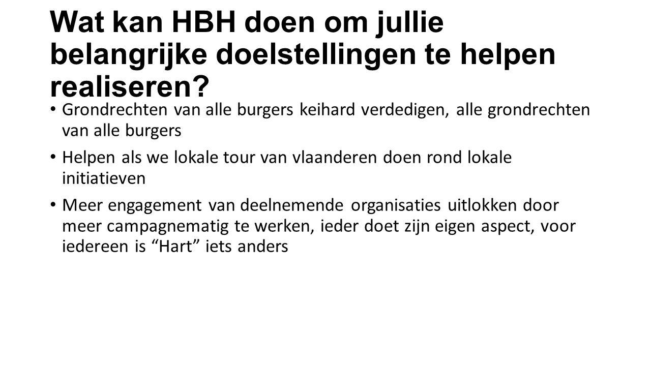 Wat kan HBH doen om jullie belangrijke doelstellingen te helpen realiseren.