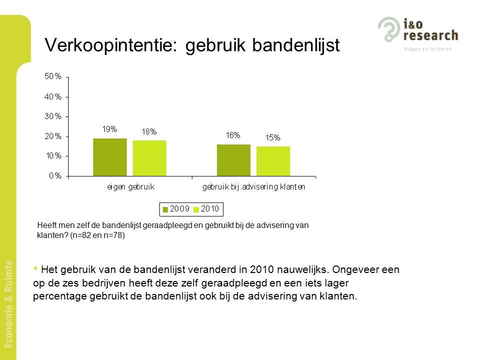 Verkoopintentie: gebruik bandenlijst Het gebruik van de bandenlijst veranderd in 2010 nauwelijks.