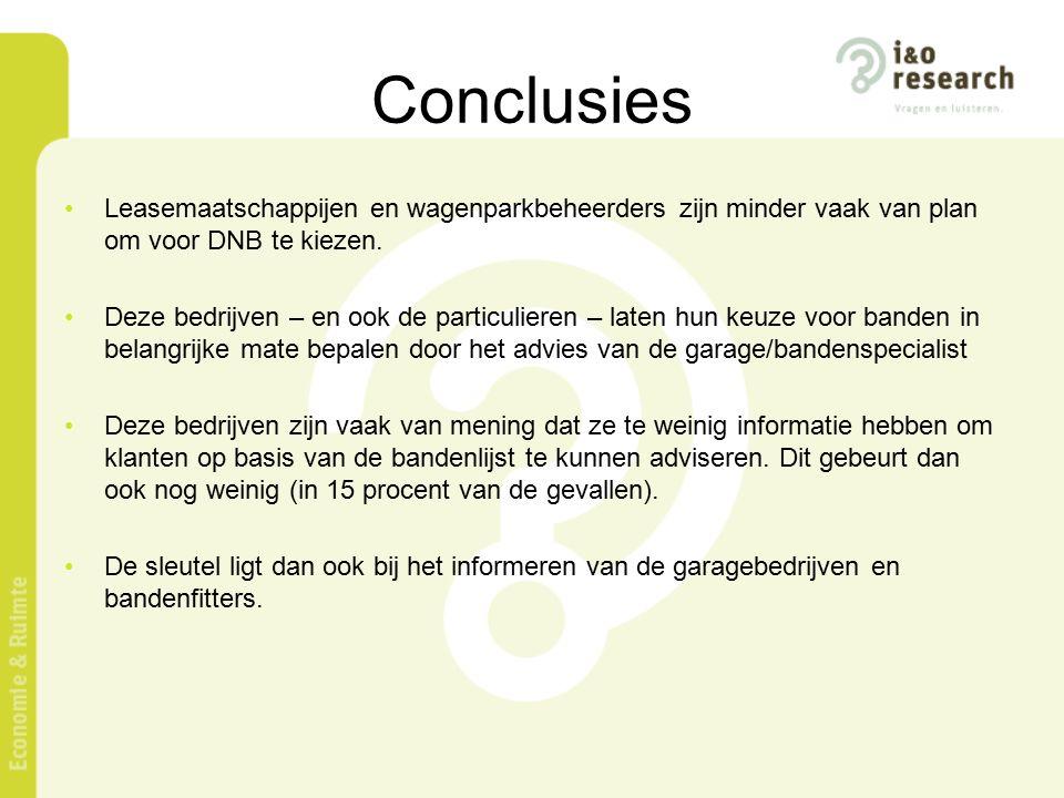 Conclusies Leasemaatschappijen en wagenparkbeheerders zijn minder vaak van plan om voor DNB te kiezen.