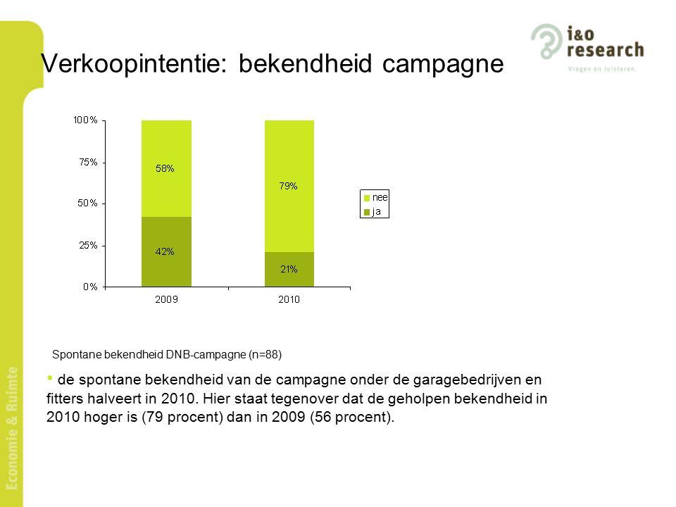 Verkoopintentie: informatie over DNB Nog steeds vindt een relatief groot deel (30 procent) van de bedrijven dat ze onvoldoende informatie over DNB hebben.