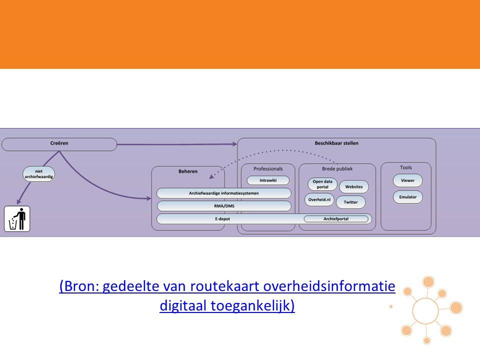 (Bron: gedeelte van routekaart overheidsinformatie digitaal toegankelijk)
