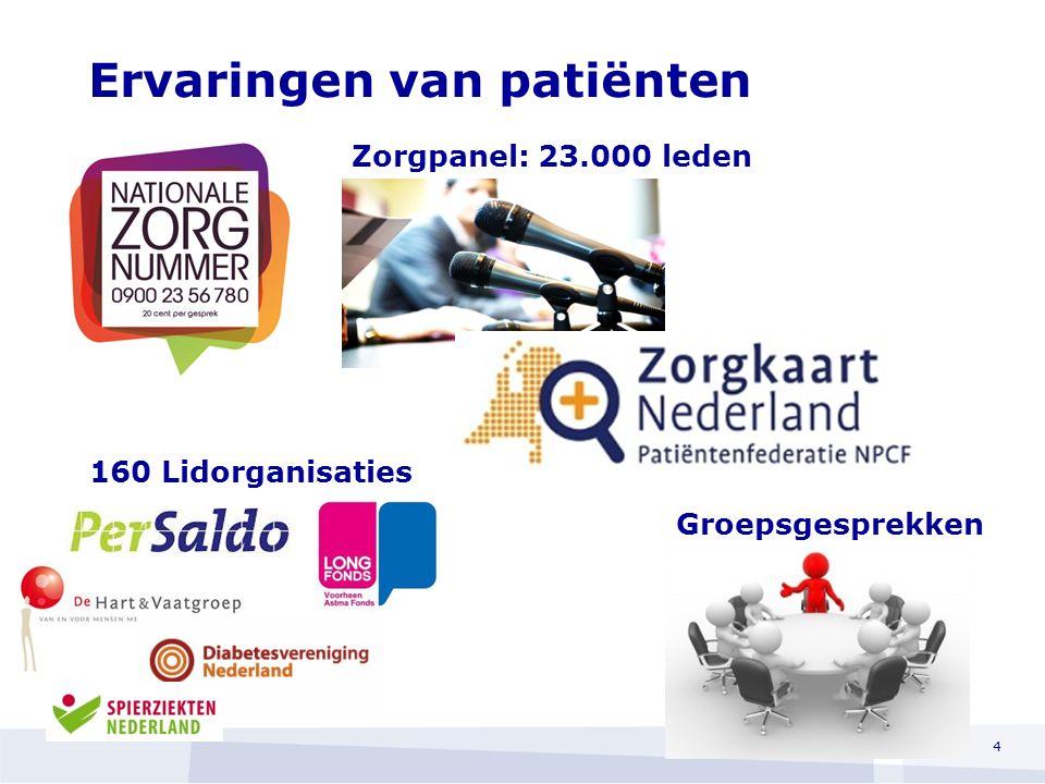 Ervaringen van patiënten 4 Zorgpanel: 23.000 leden 160 Lidorganisaties Groepsgesprekken
