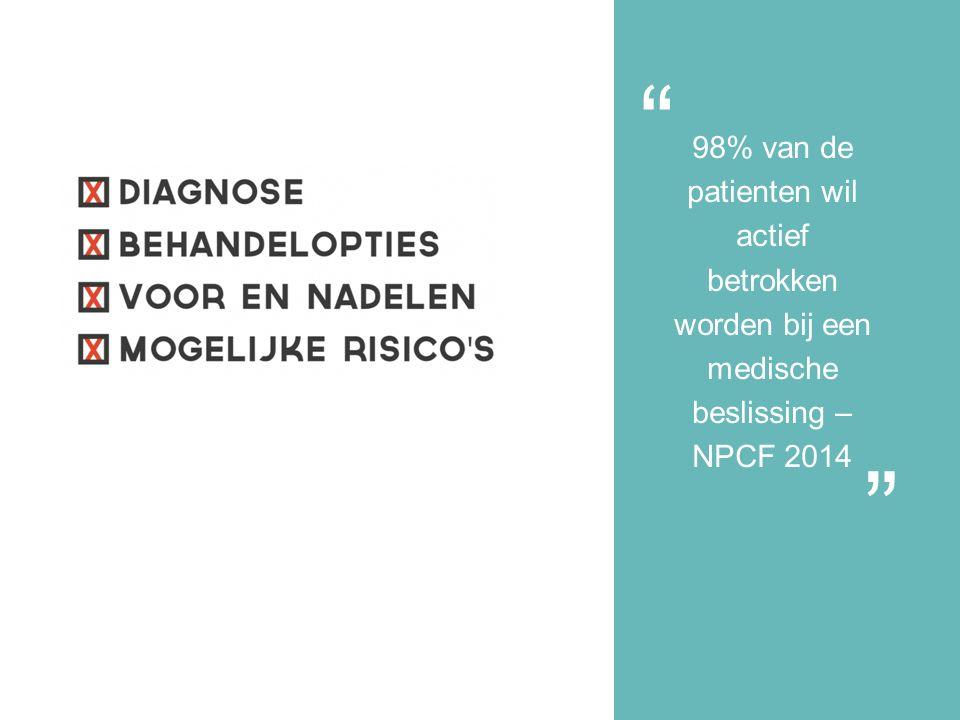 98% van de patienten wil actief betrokken worden bij een medische beslissing – NPCF 2014