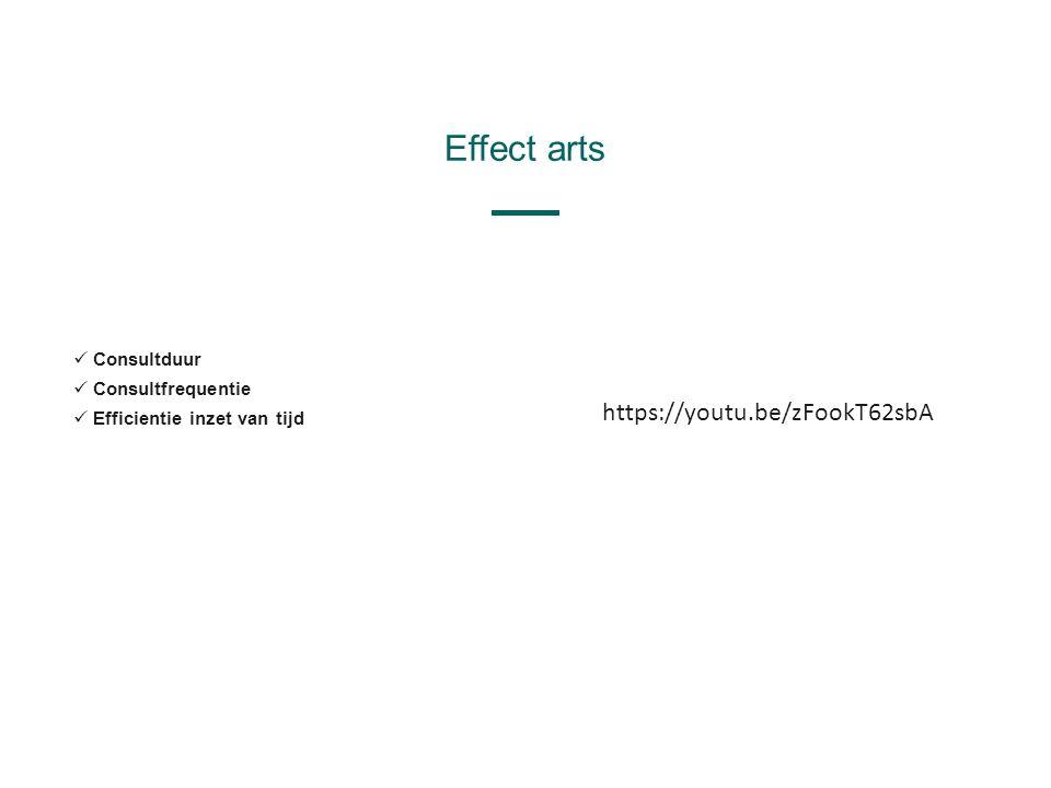 Effect arts Consultduur Consultfrequentie Efficientie inzet van tijd https://youtu.be/zFookT62sbA
