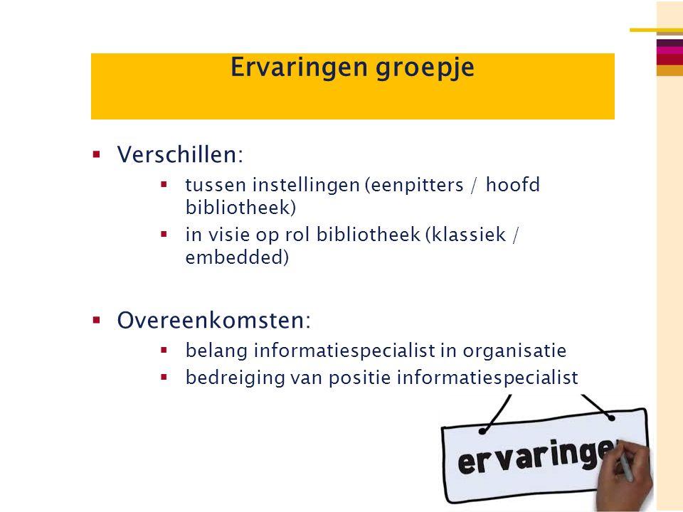 Ervaringen groepje  Verschillen:  tussen instellingen (eenpitters / hoofd bibliotheek)  in visie op rol bibliotheek (klassiek / embedded)  Overeen