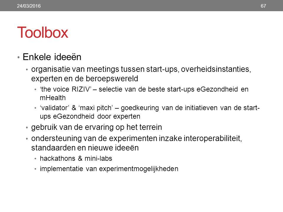 Toolbox Enkele ideeën organisatie van meetings tussen start-ups, overheidsinstanties, experten en de beroepswereld 'the voice RIZIV' – selectie van de