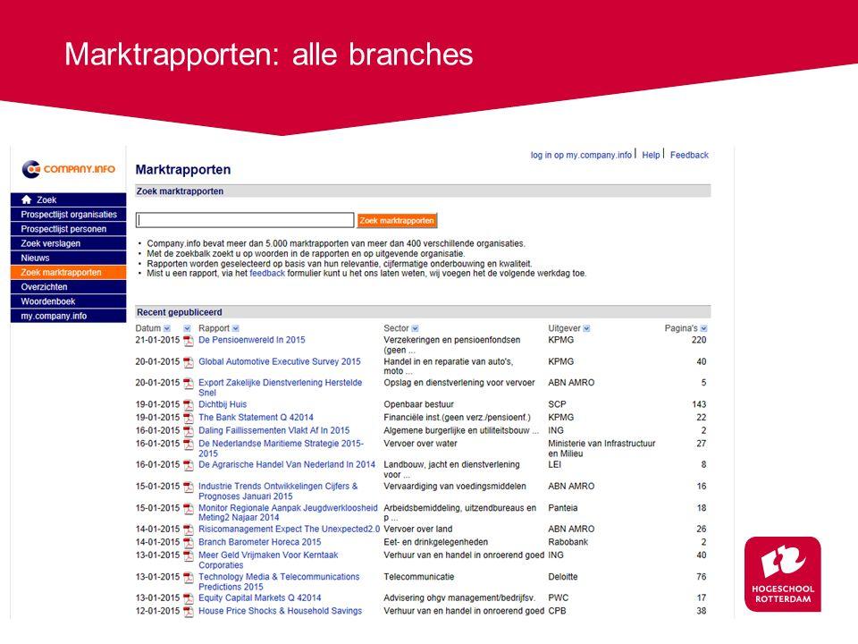 Marktrapporten: alle branches