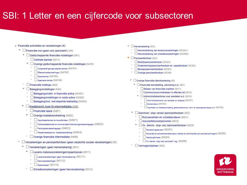 SBI: 1 Letter en een cijfercode voor subsectoren