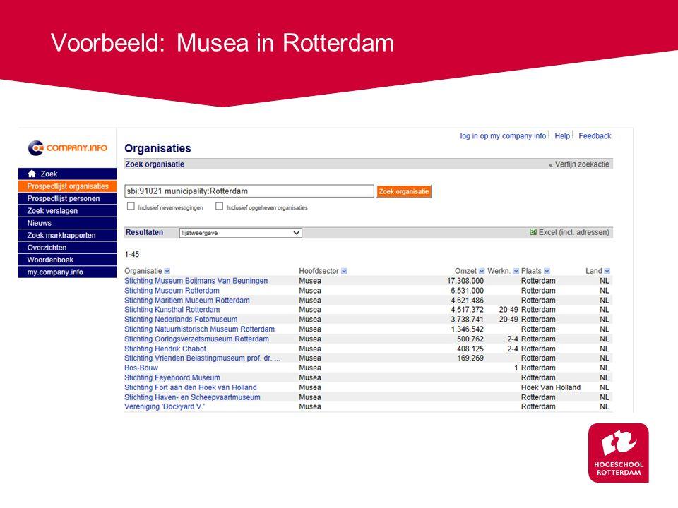 Voorbeeld: Musea in Rotterdam