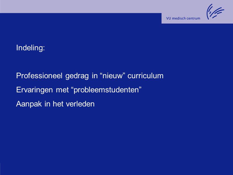 Indeling: Professioneel gedrag in nieuw curriculum Ervaringen met probleemstudenten Aanpak in het verleden