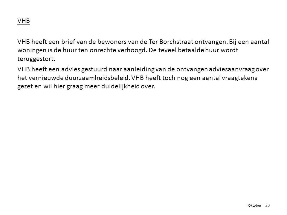 VHB VHB heeft een brief van de bewoners van de Ter Borchstraat ontvangen.