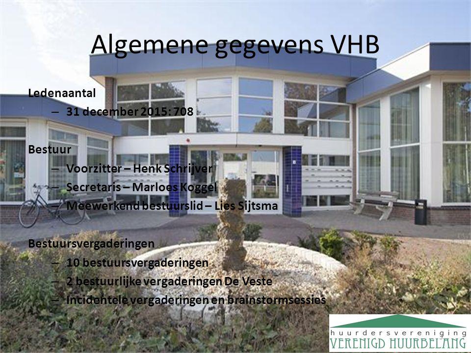 Algemene gegevens VHB Ledenaantal – 31 december 2015: 708 Bestuur – Voorzitter – Henk Schrijver – Secretaris – Marloes Koggel – Meewerkend bestuurslid