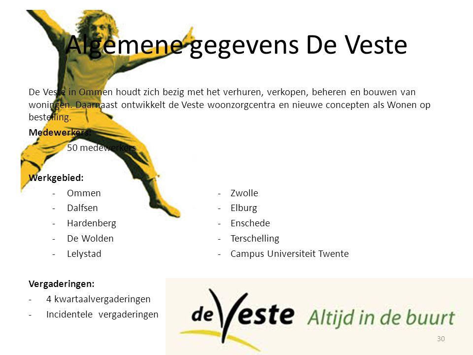 Algemene gegevens De Veste De Veste in Ommen houdt zich bezig met het verhuren, verkopen, beheren en bouwen van woningen. Daarnaast ontwikkelt de Vest