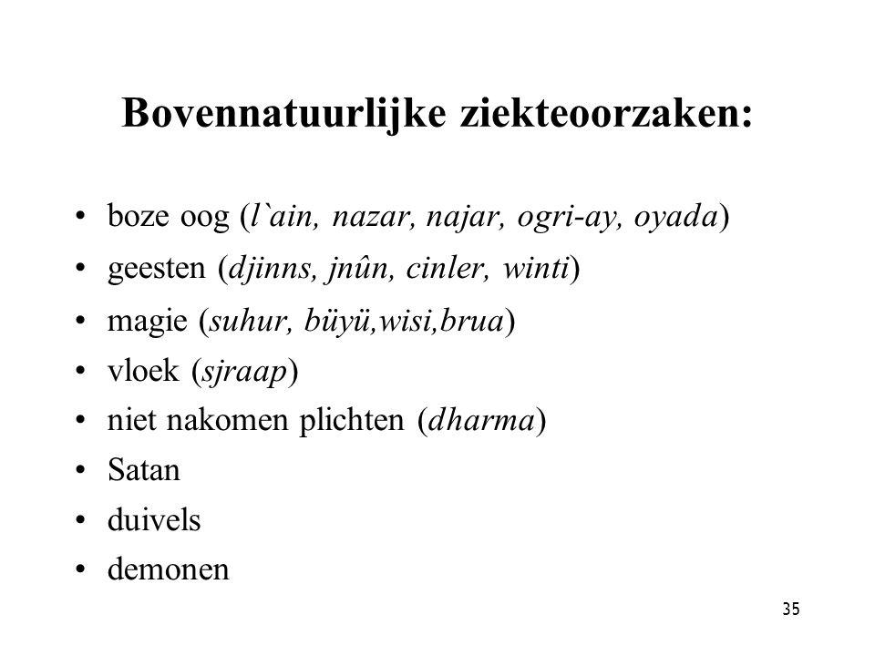35 Bovennatuurlijke ziekteoorzaken: boze oog (l`ain, nazar, najar, ogri-ay, oyada) geesten (djinns, jnûn, cinler, winti) magie (suhur, büyü,wisi,brua)