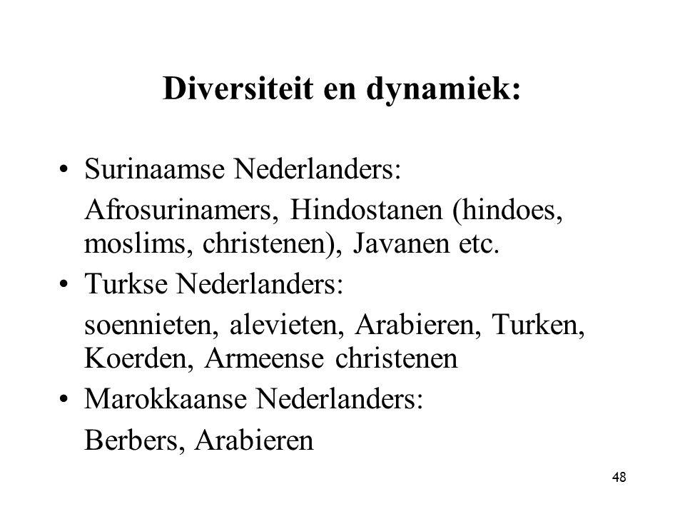 48 Diversiteit en dynamiek: Surinaamse Nederlanders: Afrosurinamers, Hindostanen (hindoes, moslims, christenen), Javanen etc. Turkse Nederlanders: soe