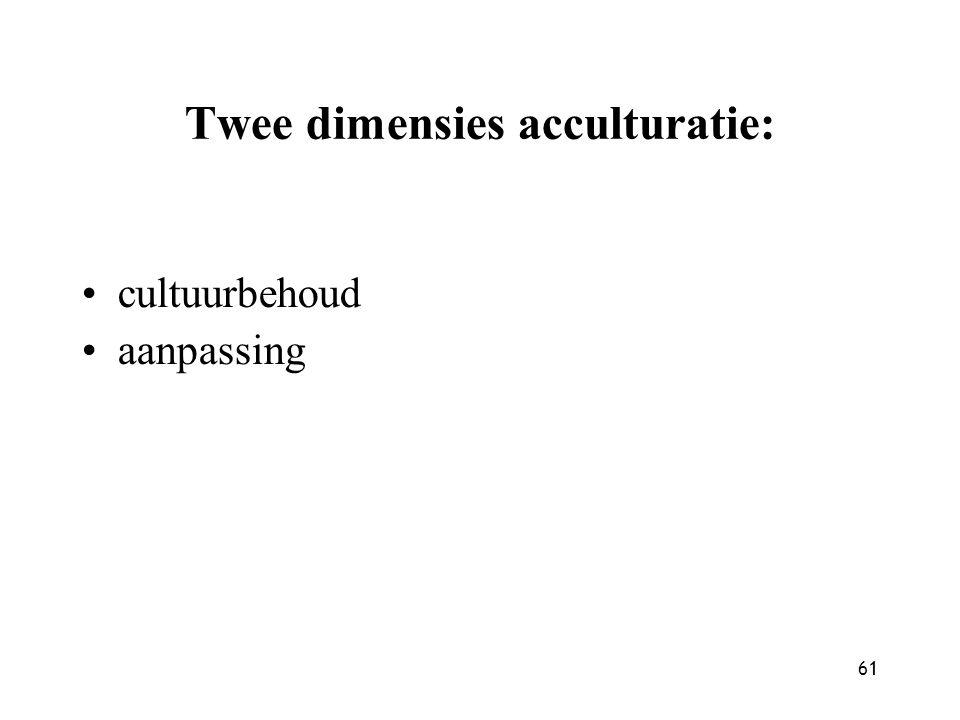 61 Twee dimensies acculturatie: cultuurbehoud aanpassing