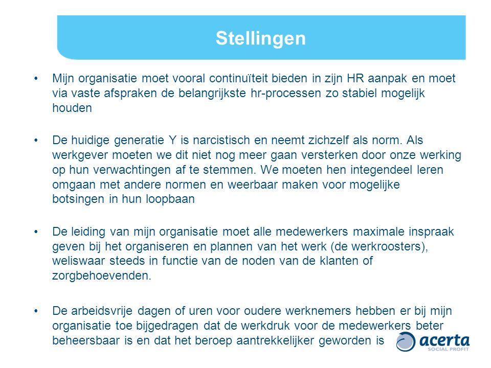 Stelling inzake organisatie stabiel HR-proces Mijn organisatie moet vooral continuïteit bieden in zijn HR aanpak en moet via vaste afspraken de belangrijkste HR-processen zo stabiel mogelijk houden