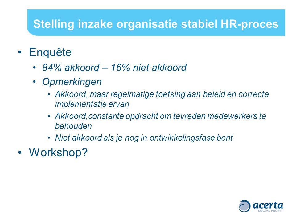 Stelling inzake organisatie stabiel HR-proces Enquête 84% akkoord – 16% niet akkoord Opmerkingen Akkoord, maar regelmatige toetsing aan beleid en corr