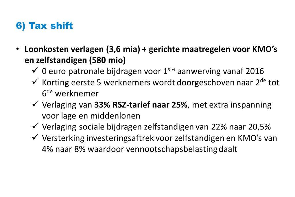 6) Tax shift Loonkosten verlagen (3,6 mia) + gerichte maatregelen voor KMO's en zelfstandigen (580 mio) 0 euro patronale bijdragen voor 1 ste aanwerving vanaf 2016 Korting eerste 5 werknemers wordt doorgeschoven naar 2 de tot 6 de werknemer Verlaging van 33% RSZ-tarief naar 25%, met extra inspanning voor lage en middenlonen Verlaging sociale bijdragen zelfstandigen van 22% naar 20,5% Versterking investeringsaftrek voor zelfstandigen en KMO's van 4% naar 8% waardoor vennootschapsbelasting daalt